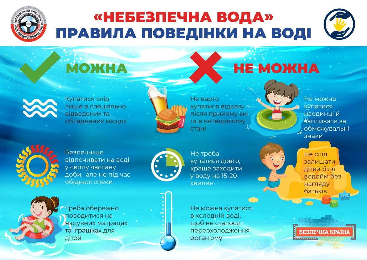 Небезпечна вода: Фонд нагадує про основні правила поведінки на воді |  Мiжнародний благодiйний фонд «Допомоги постраждалим внаслiдок  дорожньо-транспортних пригод»